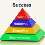 Sin ambición nunca serás un blogger de éxito