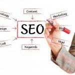 ¿Por qué deberíamos aprender SEO básico antes de empezar un blog?