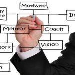 Mentoring para bloggers: qué es y cómo conseguir uno
