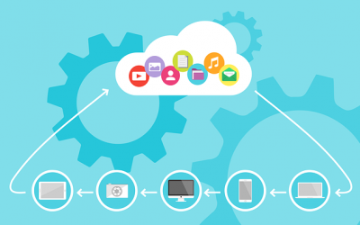 ☁️ Google Drive: La mejor app para tu negocio online