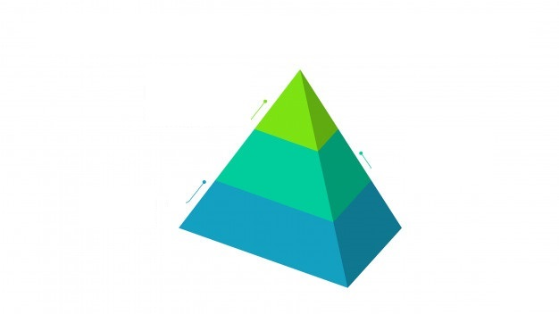 contenido para seo piramide