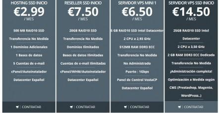 mejor-hosting-espanol-10