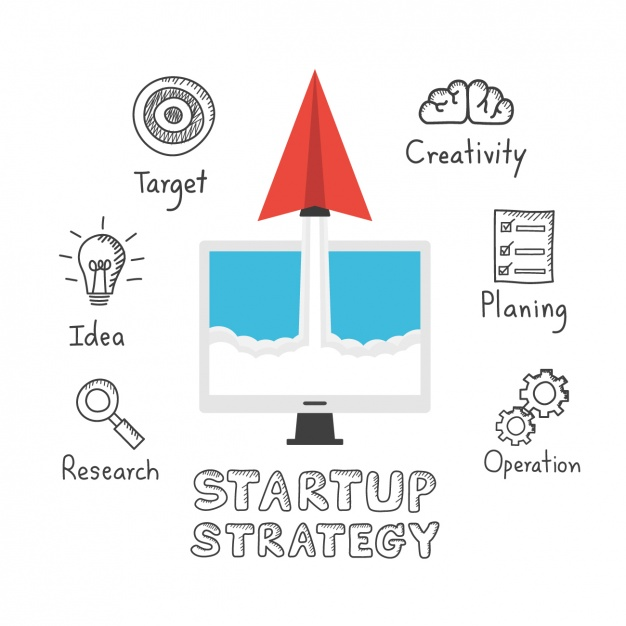 La clave para empezar una startup sin morir en el intento