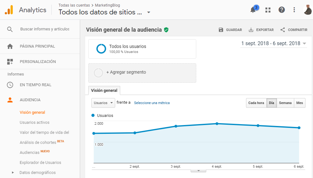 redactor web analytics 1