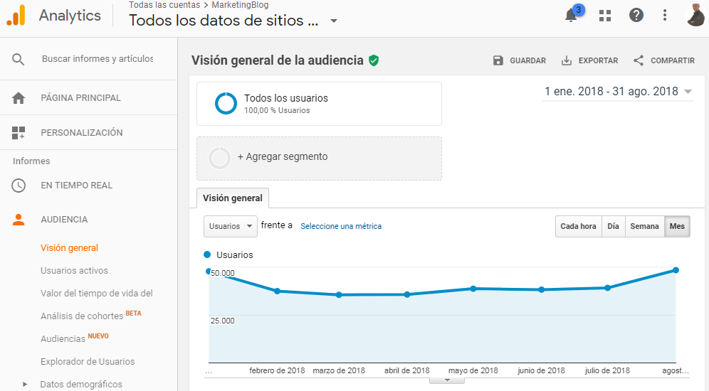 redactor web analytics